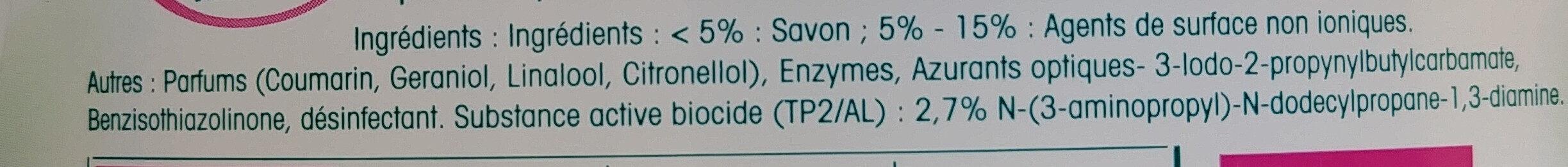 Sanytol - Ingredients