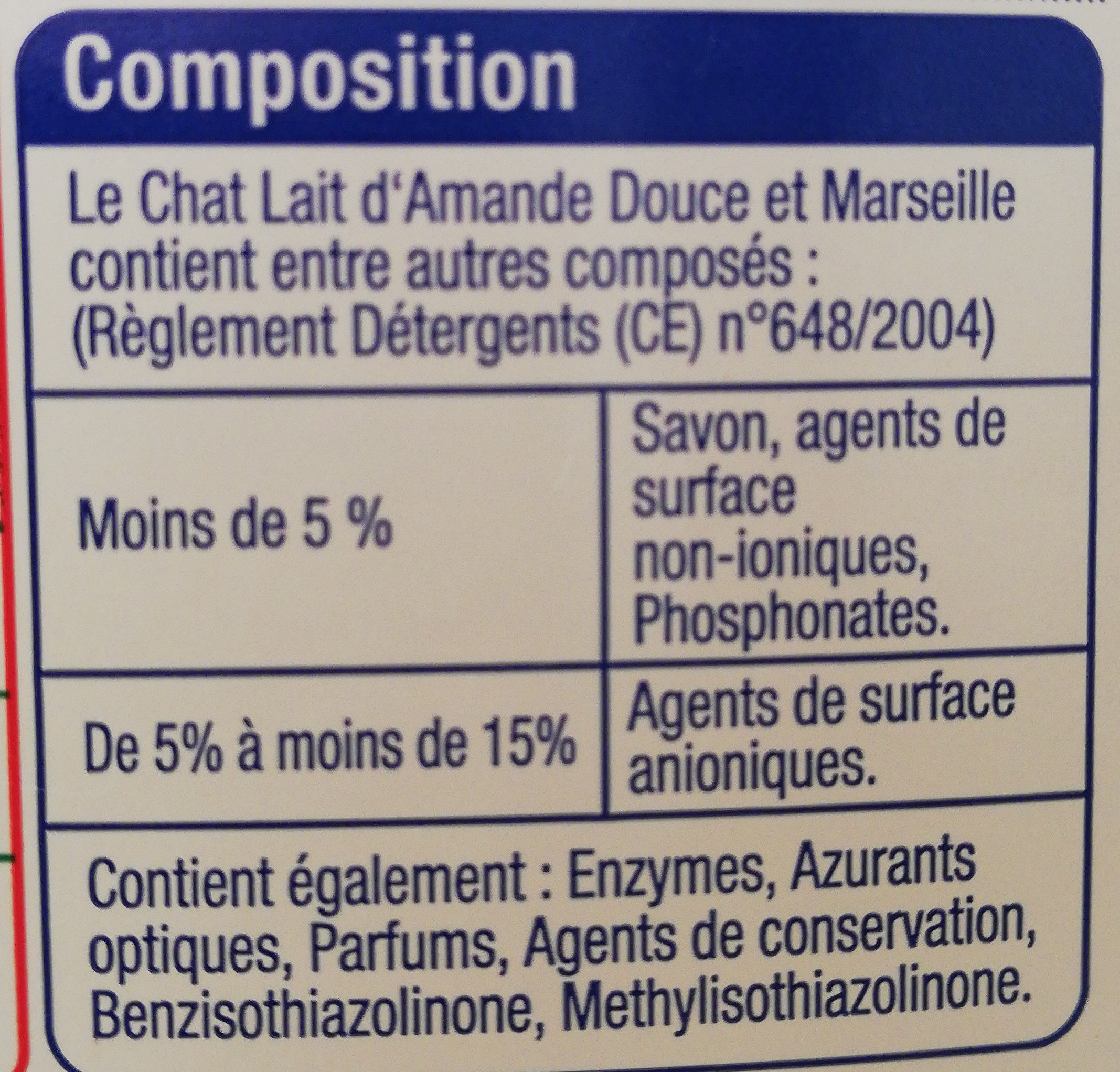 Sensitive Lait d'Amande Douce & Marseille - Ingredients
