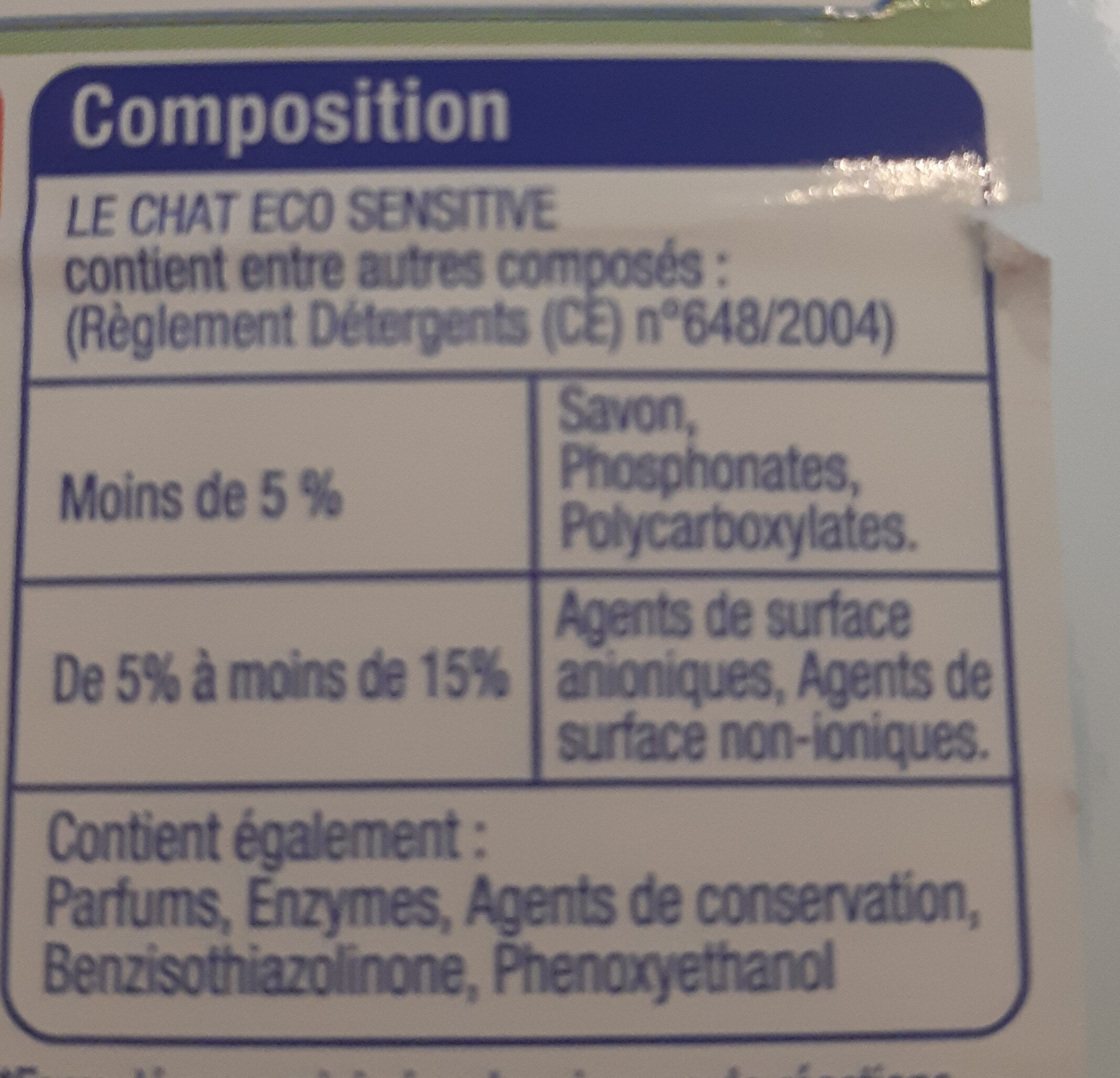 Le Chat Éco Sensitive - Ingredients - fr
