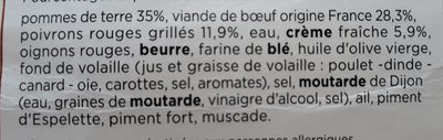 Fondant de boeuf sauce à la basquaise - Ingredients