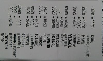 Feu Vert Balai EG 60cm Conducteur - Ingredients