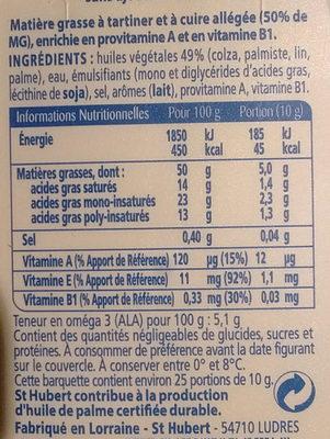 saint Hubert omega 3 - Ingredients
