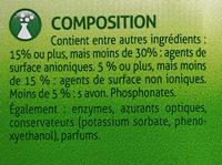 Lessive liquide - Ingrédients