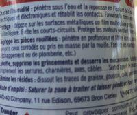 Wd-40 - Ingredients