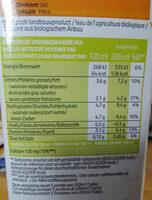 Lait Bio - Ingredients