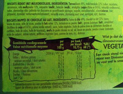 Dinosaurus - Ingredients - fr