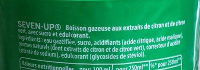 Produit Vaisselle Pomme - Ingredients