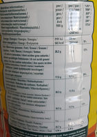 Nido - Ingredients