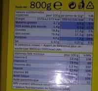 goody cao - Ingredients