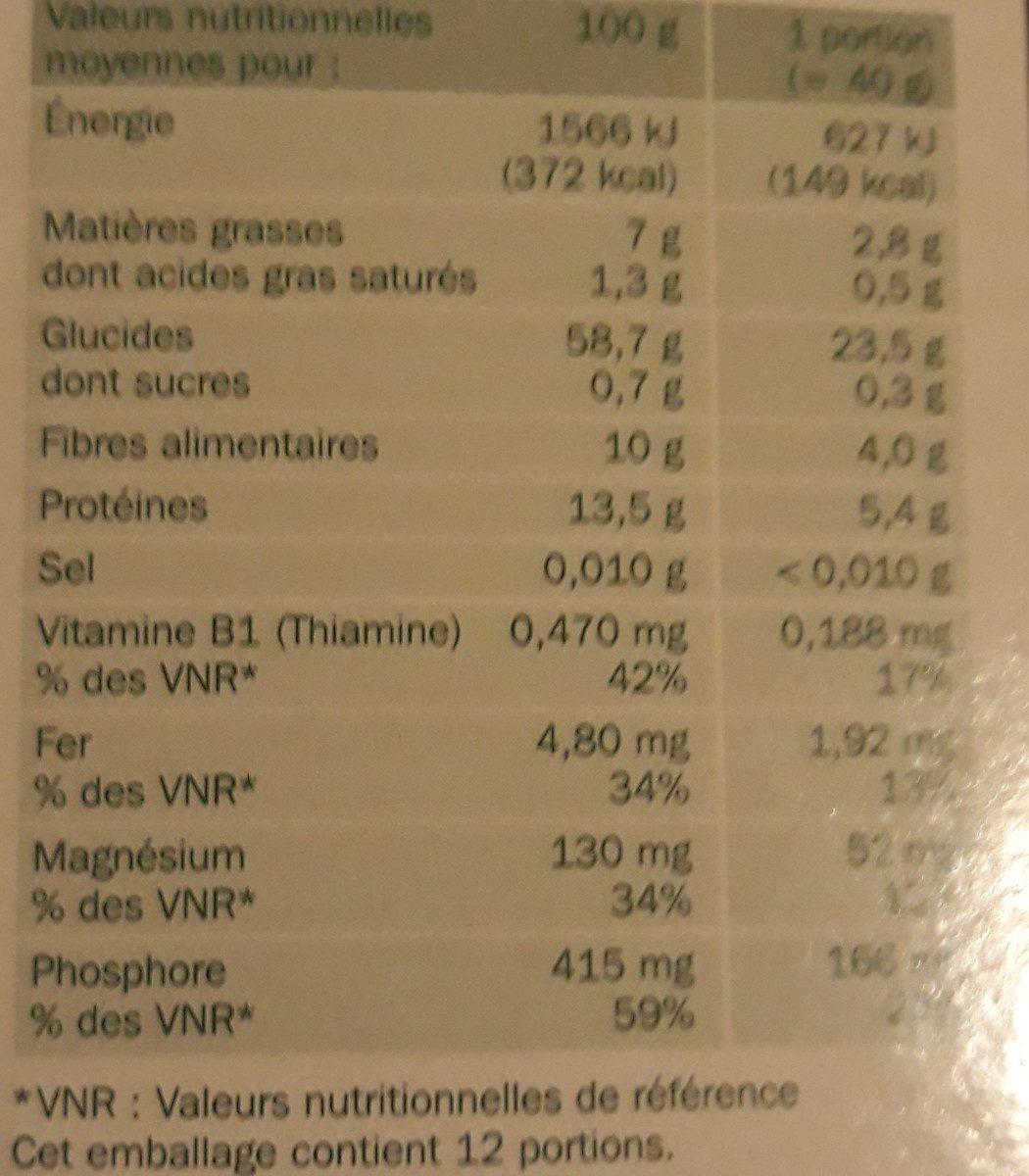 Le journal d'Aurélie Laflamme - Ingredients